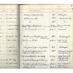 Employee Suspension Book no.3 1951-1970